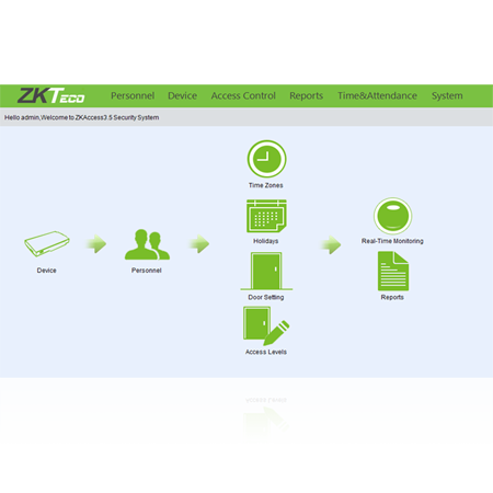 ZKAccess3.5